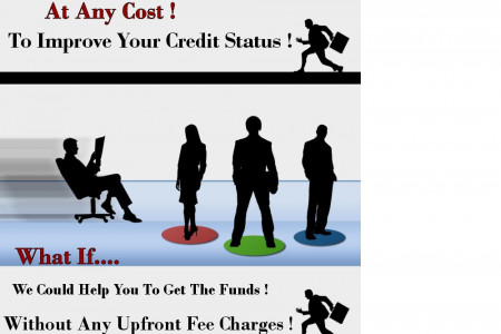 Bad Credit Loan No Fees- Get Immediate Finance With No Fee Infographic