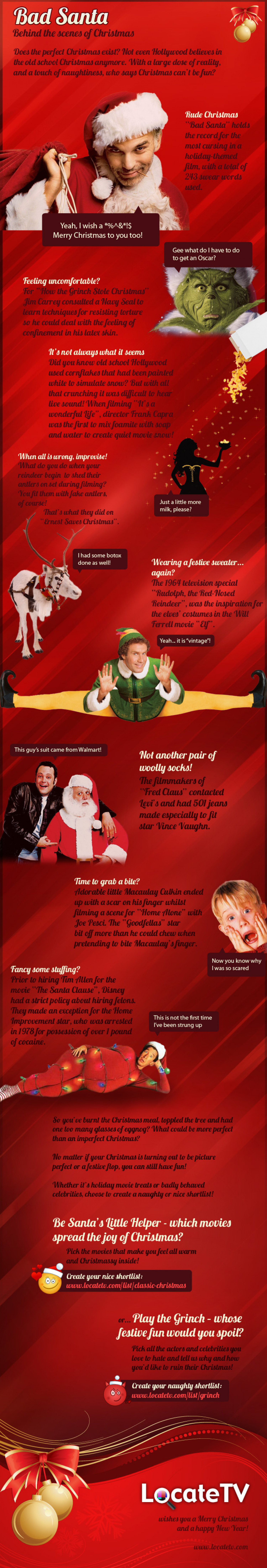 Bad Santa: Behind the Scenes of Christmas Infographic