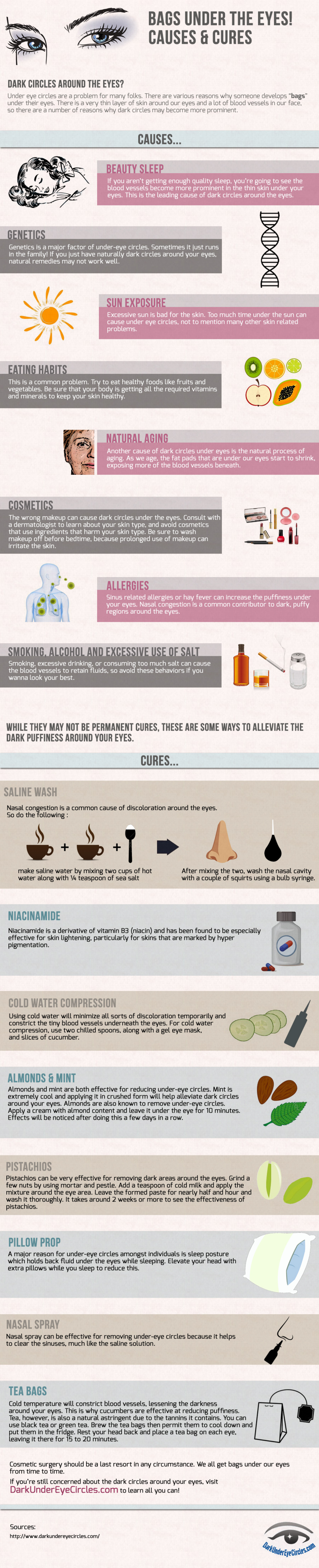 Bags Under The Eyes! Causes & Cures Infographic