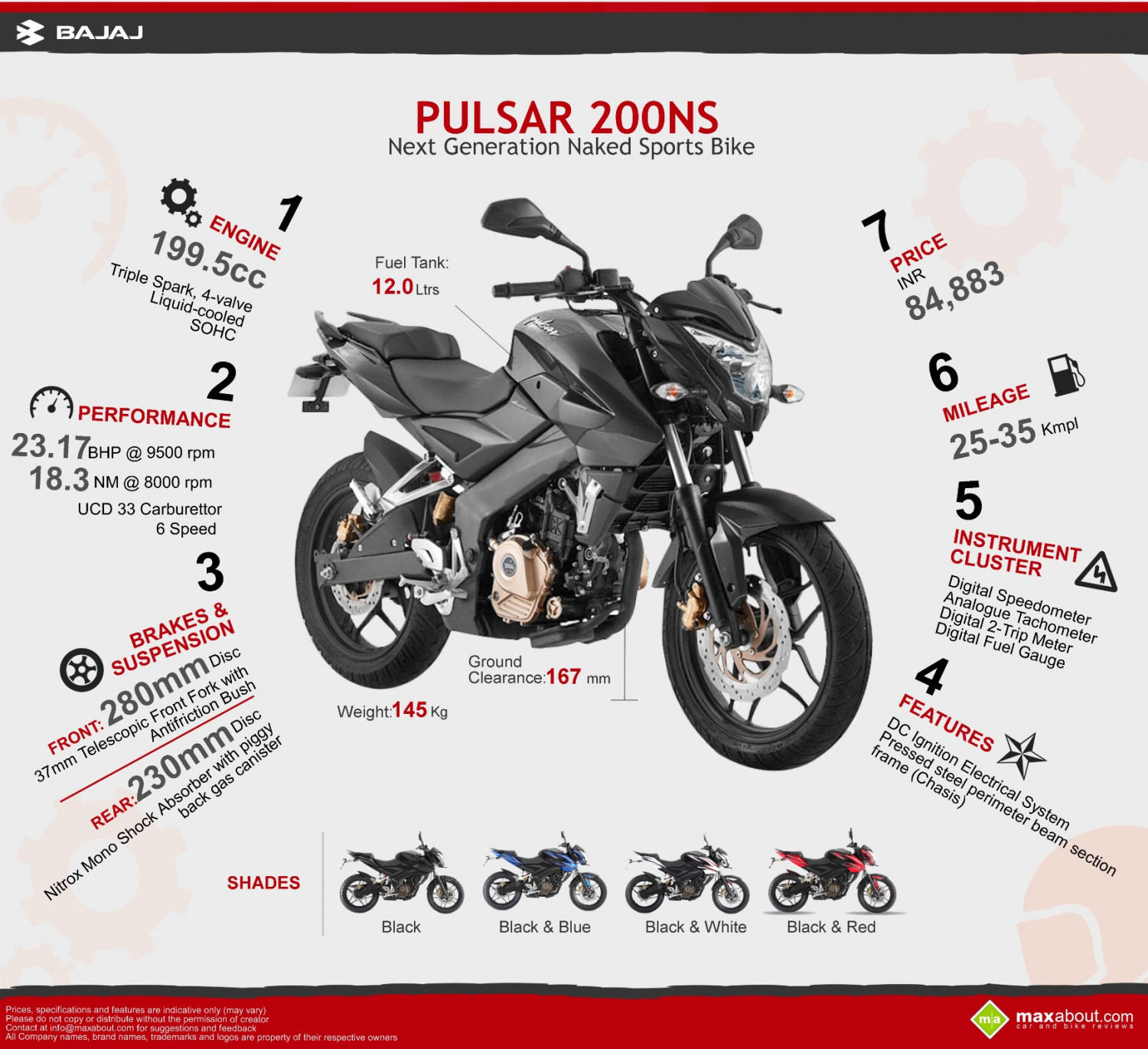 Bajaj Pulsar 200NS: Fast Facts Infographic