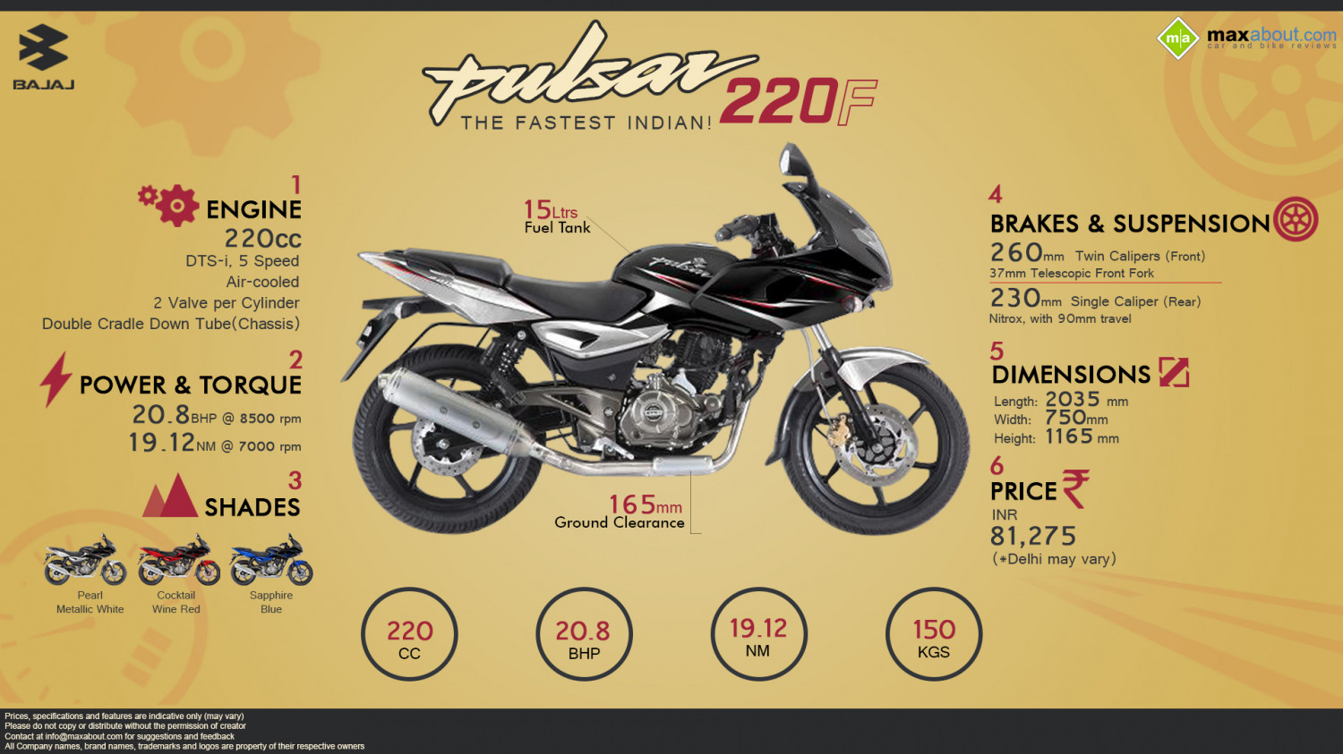 Bajaj Pulsar 220F - The Fastest Indian! Infographic