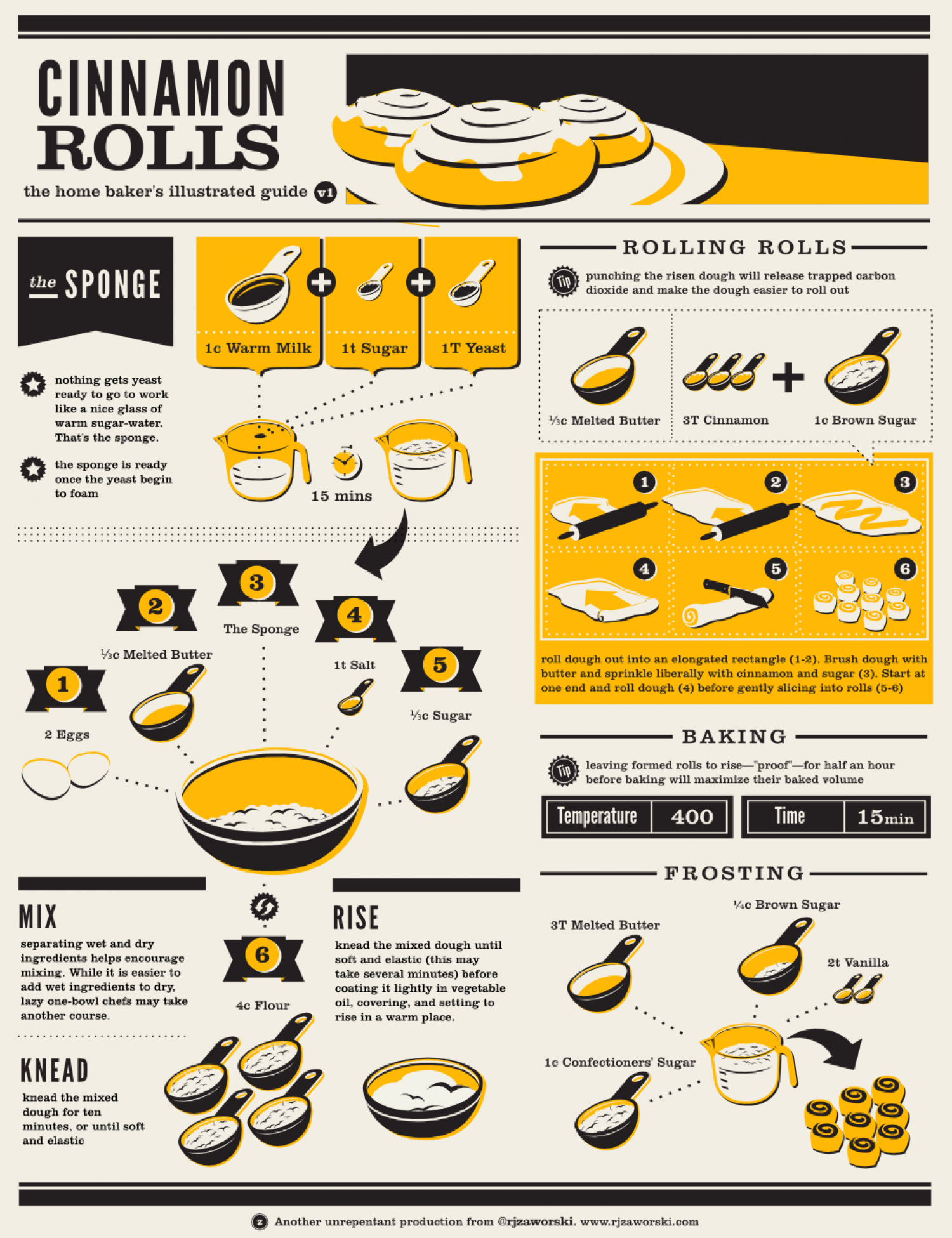 Baking Cinnamon Rolls Infographic
