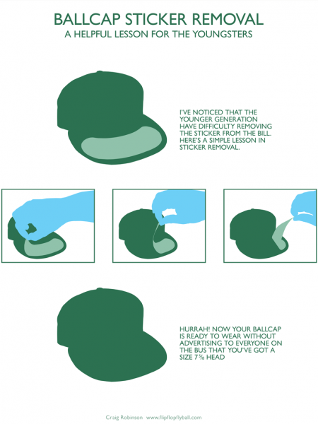 Ballcap sticker removal Infographic