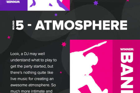 Band or DJ: Which is Better for Your Event? Infographic