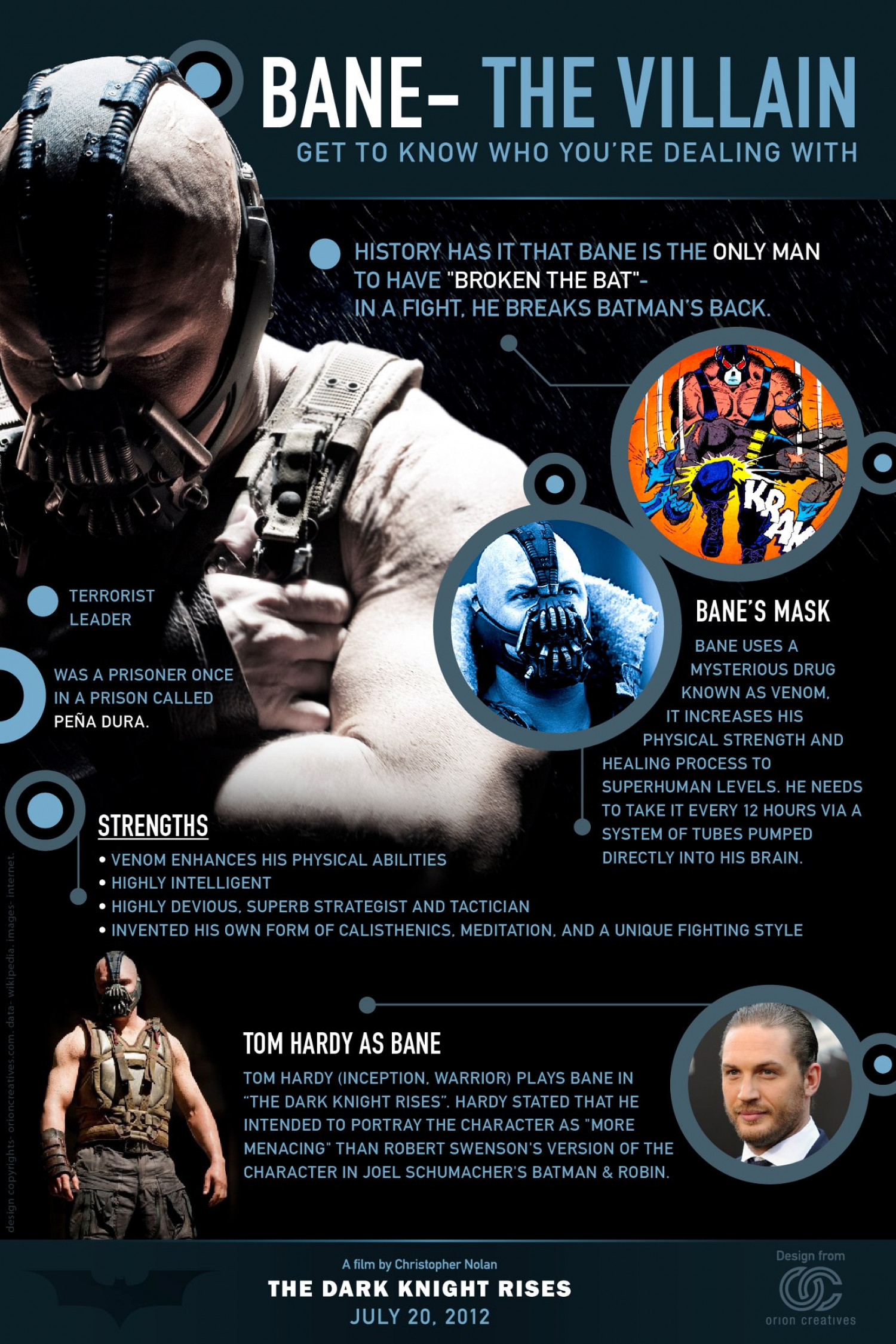 Bane- the villain Infographic