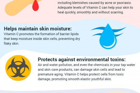 Banish Wrinkles and Improve Skin Tone with Vitamin IV C Infographic