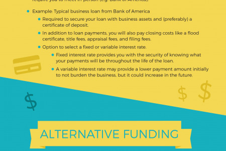Bank Loans vs. Alternative Funding: Weighing Your Options Infographic