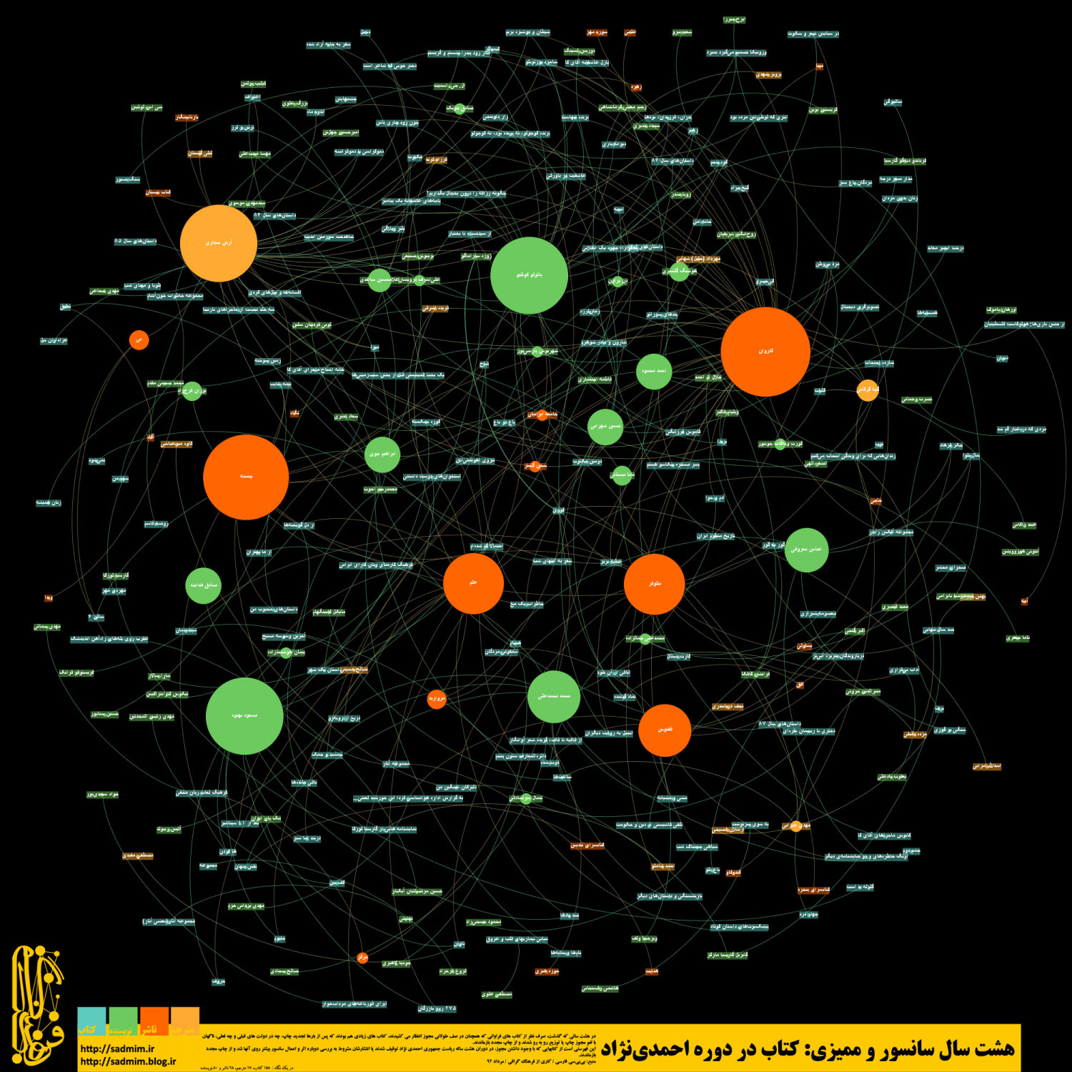 Banned Books In Iran : 8 years Ahmadinejad Infographic