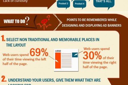 Banner Blindness - Problem and Solution Infographic