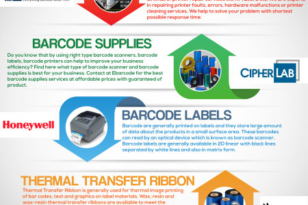 Barcode Labels Infographic