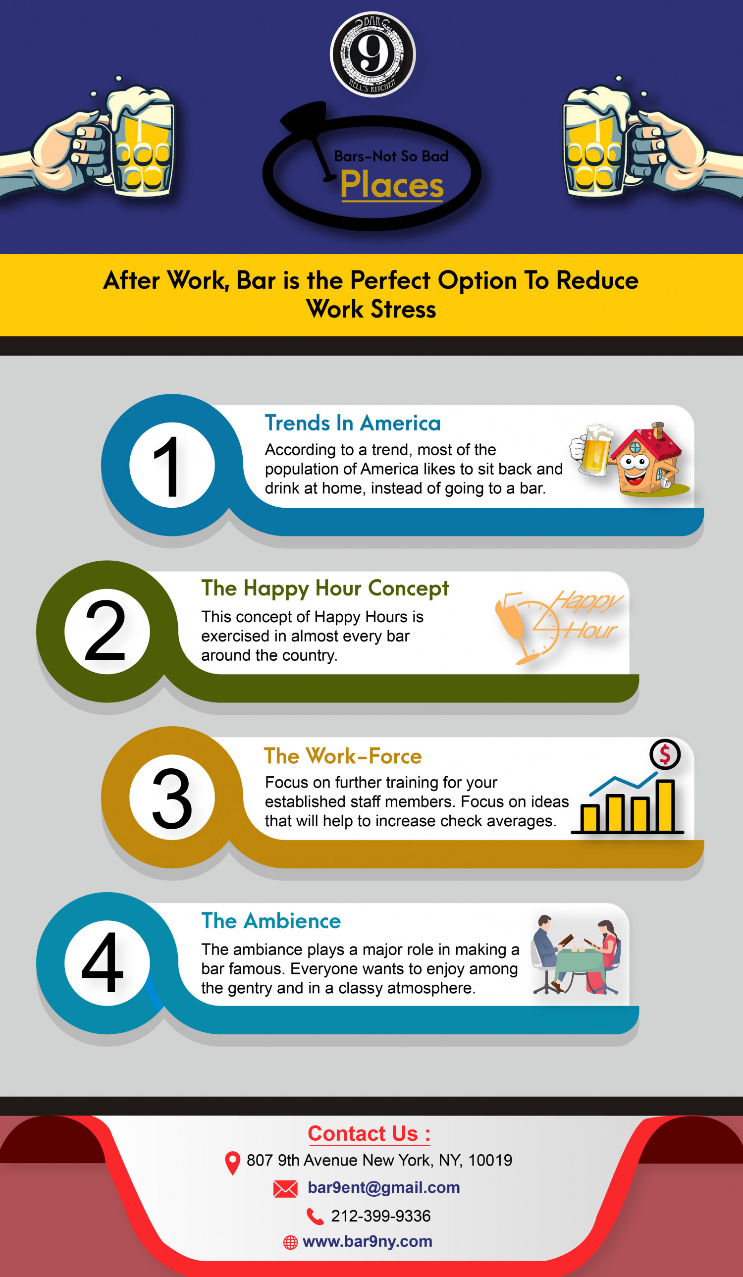 Bars-Not So Bad Places Infographic