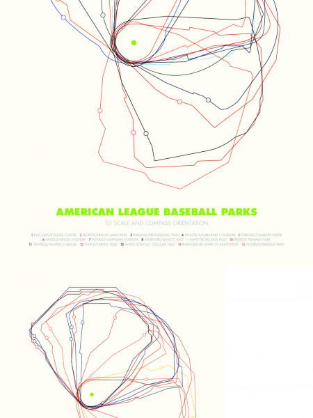 Baseball Parks, to scale and orientation Infographic