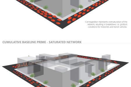 Baseline Prime Simtraffic Results Summary Infographic