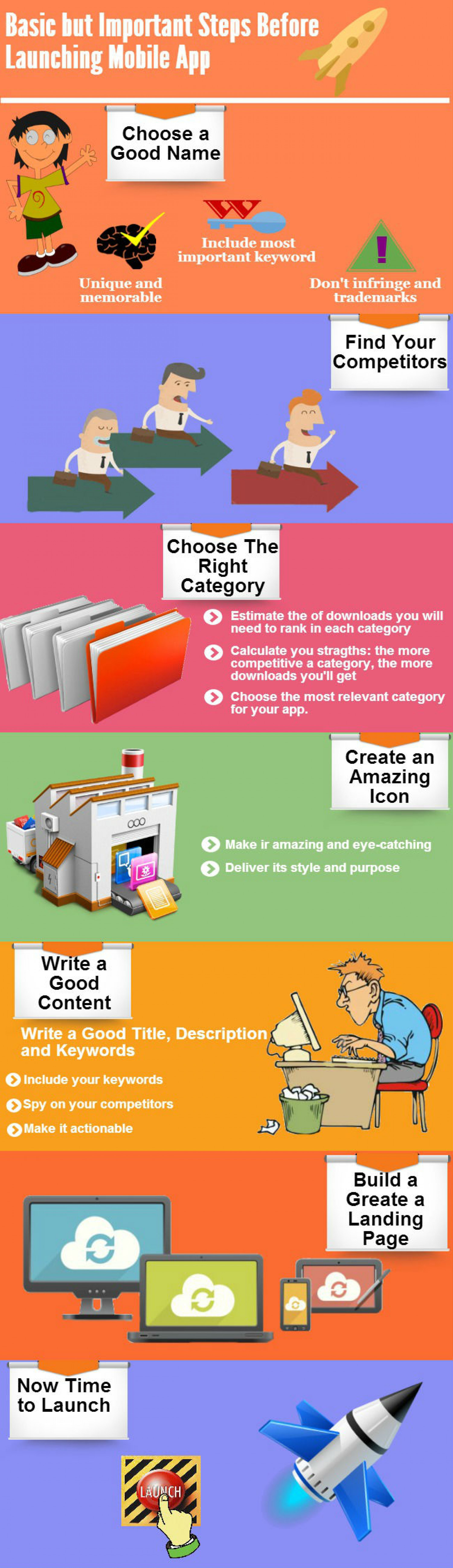 Basic But Important Steps Before Launching Mobile App Infographic