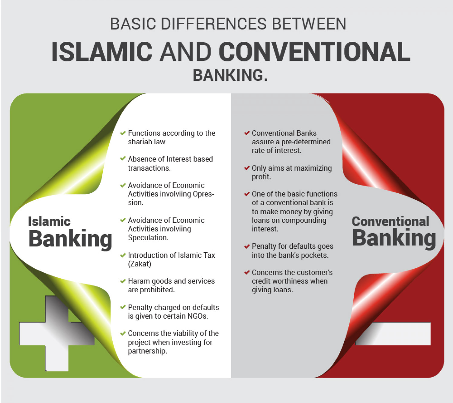 the background of islamic banking New islamic powerpoint and presentation templates for download no need to design your own use these islamic powerpoint for free forever.