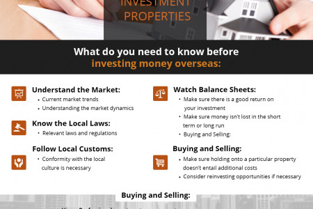 Basic Guide to Dubai Investment Properties Infographic