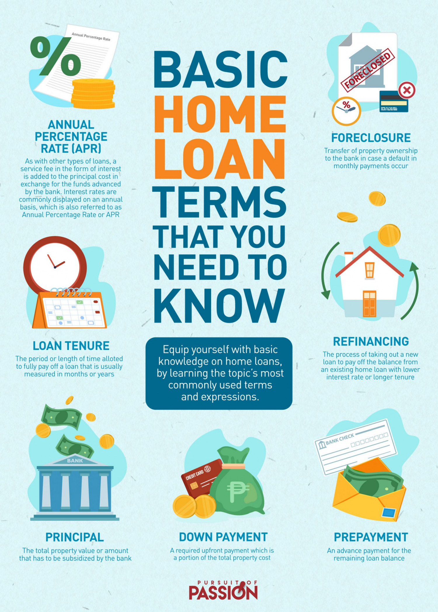 Basic Home Loan Terms That You Need To Know Infographic