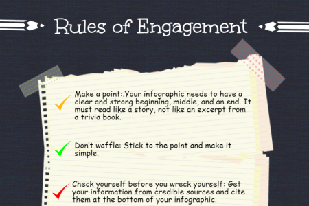 Basic Rules in Creating Infographics Infographic