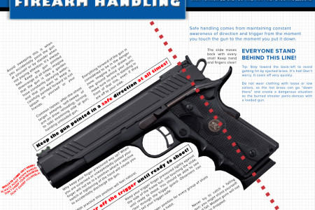 Basic Rules of Firearm Handling Infographic