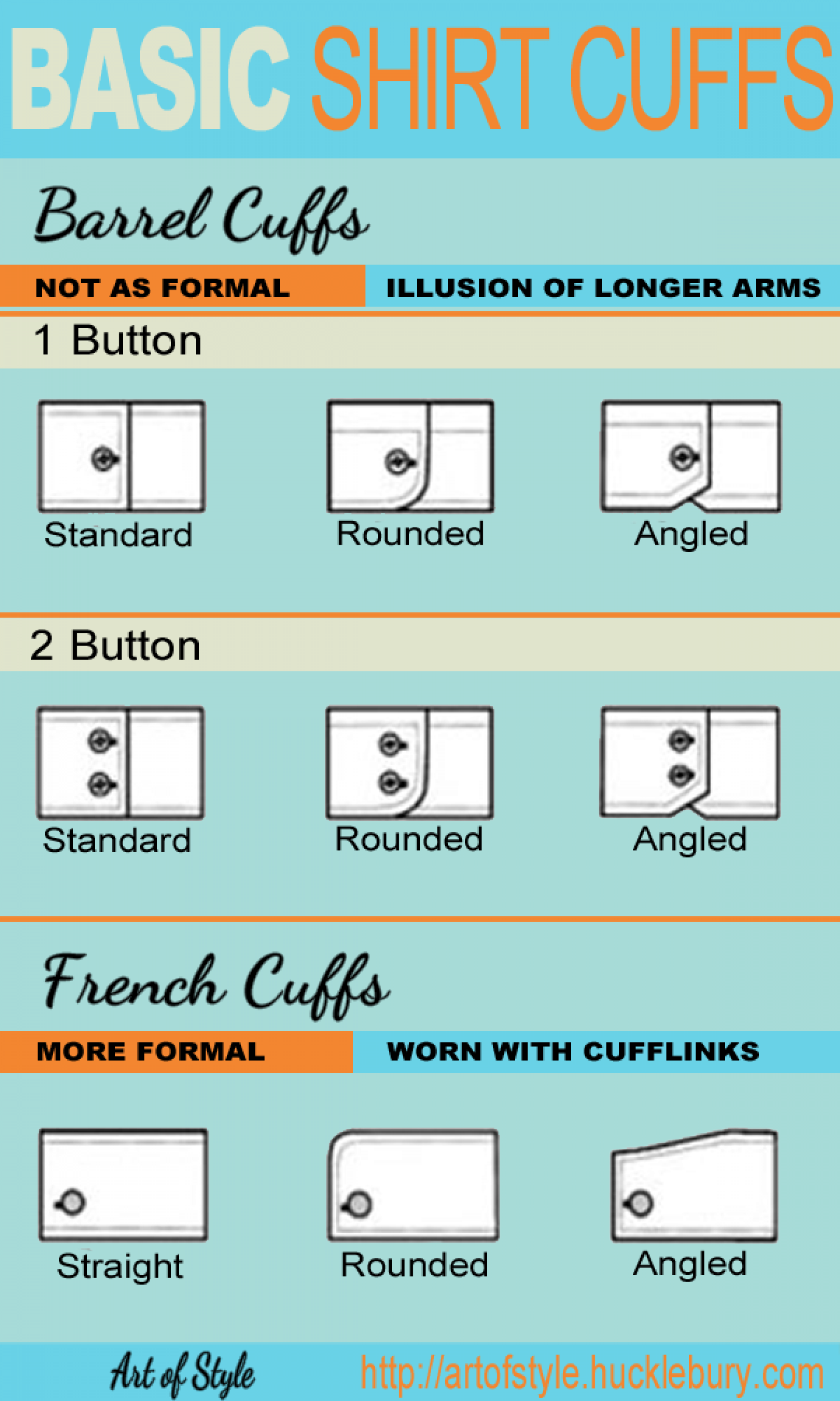 Basic Shirt Cuffs Infographic