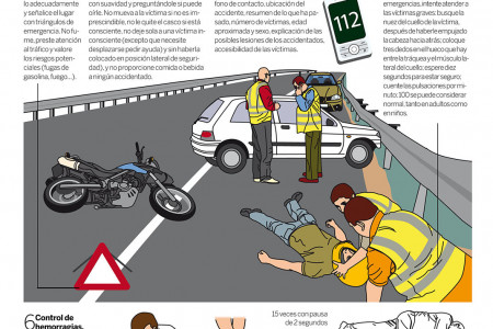 Basic Tips for attending an accident Infographic