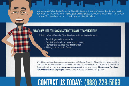 Basics of Applying for Social Security Disability Infographic