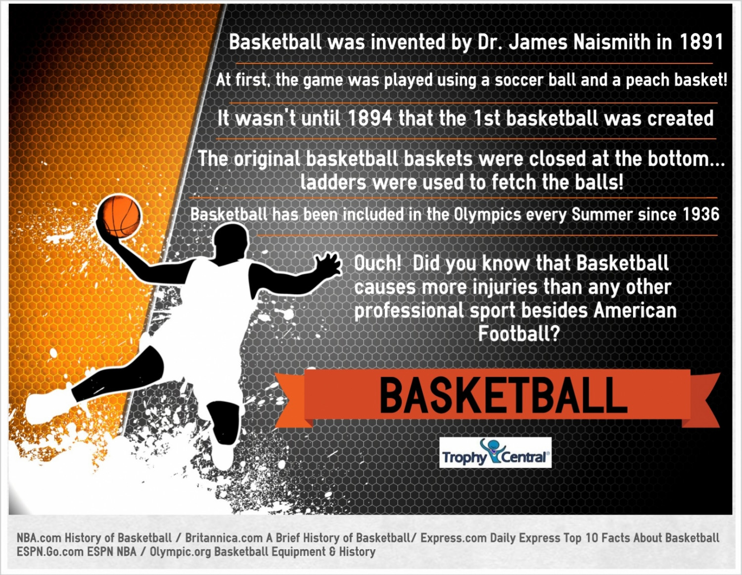 Basketball Facts & Triva Infographic