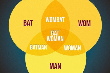 Bat Woman Venn Infographic