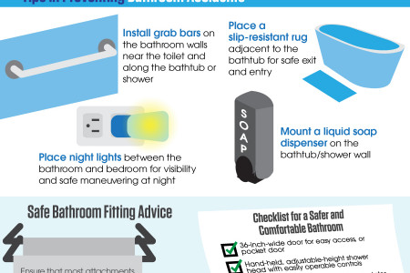 Bathroom Fitting: Where Safety and Hygiene Goes Together Infographic