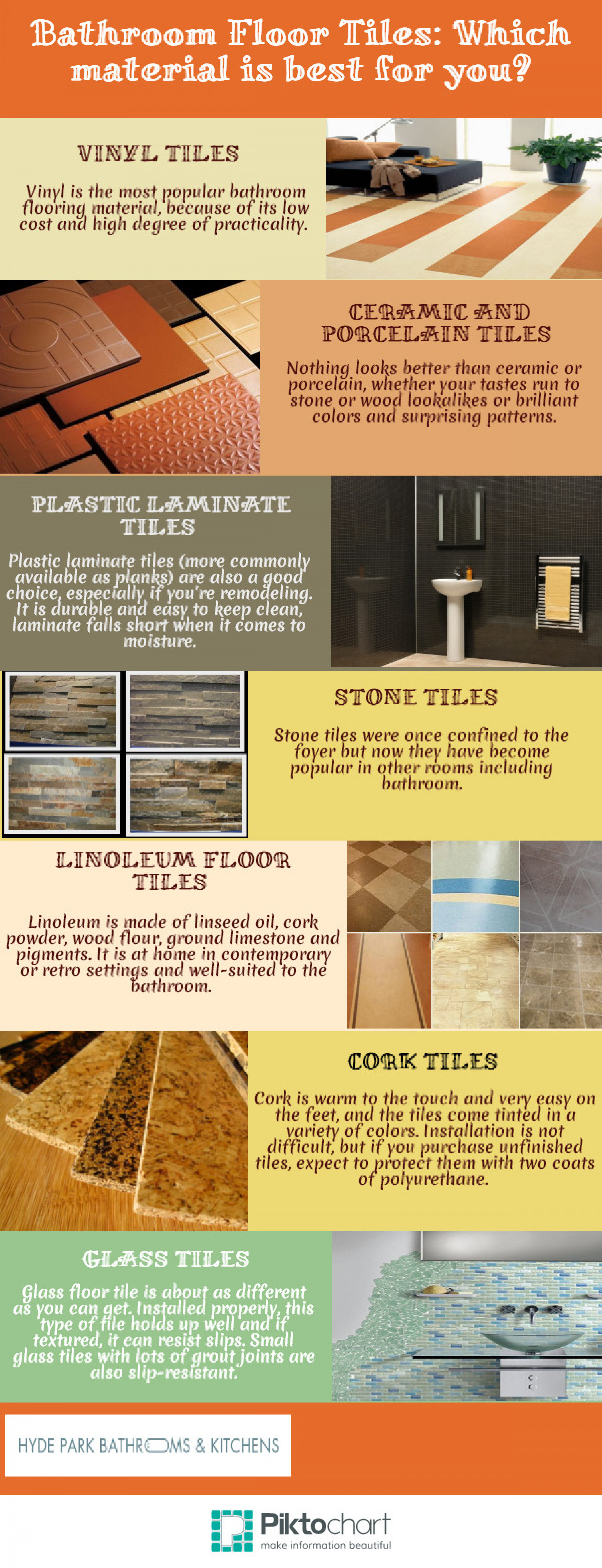 Bathroom Floor Tiles Which Material Is Best For You Infographic