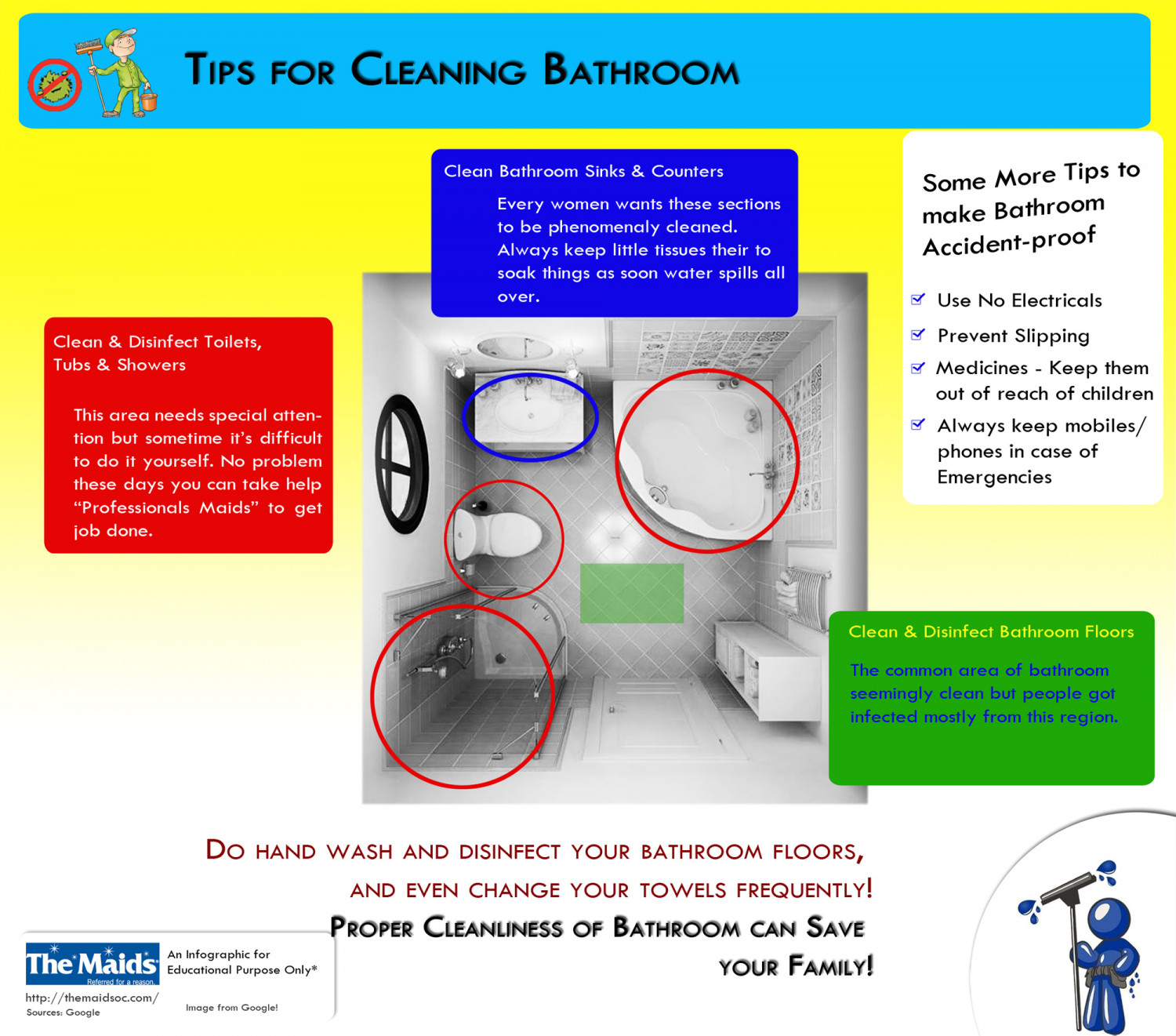 Tips for Cleaning Bathroom Infographic
