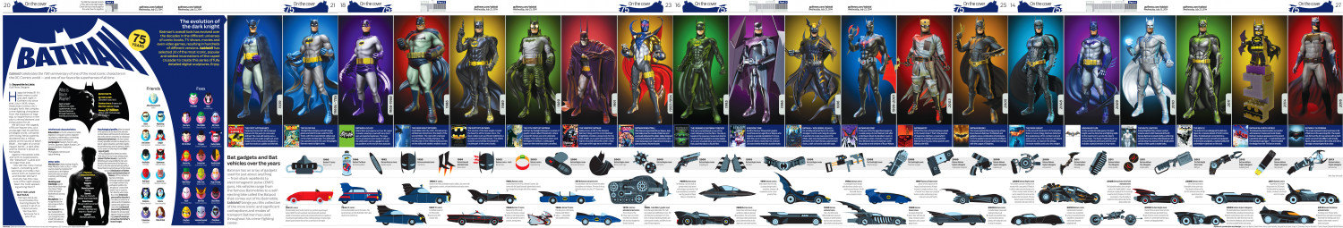 Batman 75 years Infographic