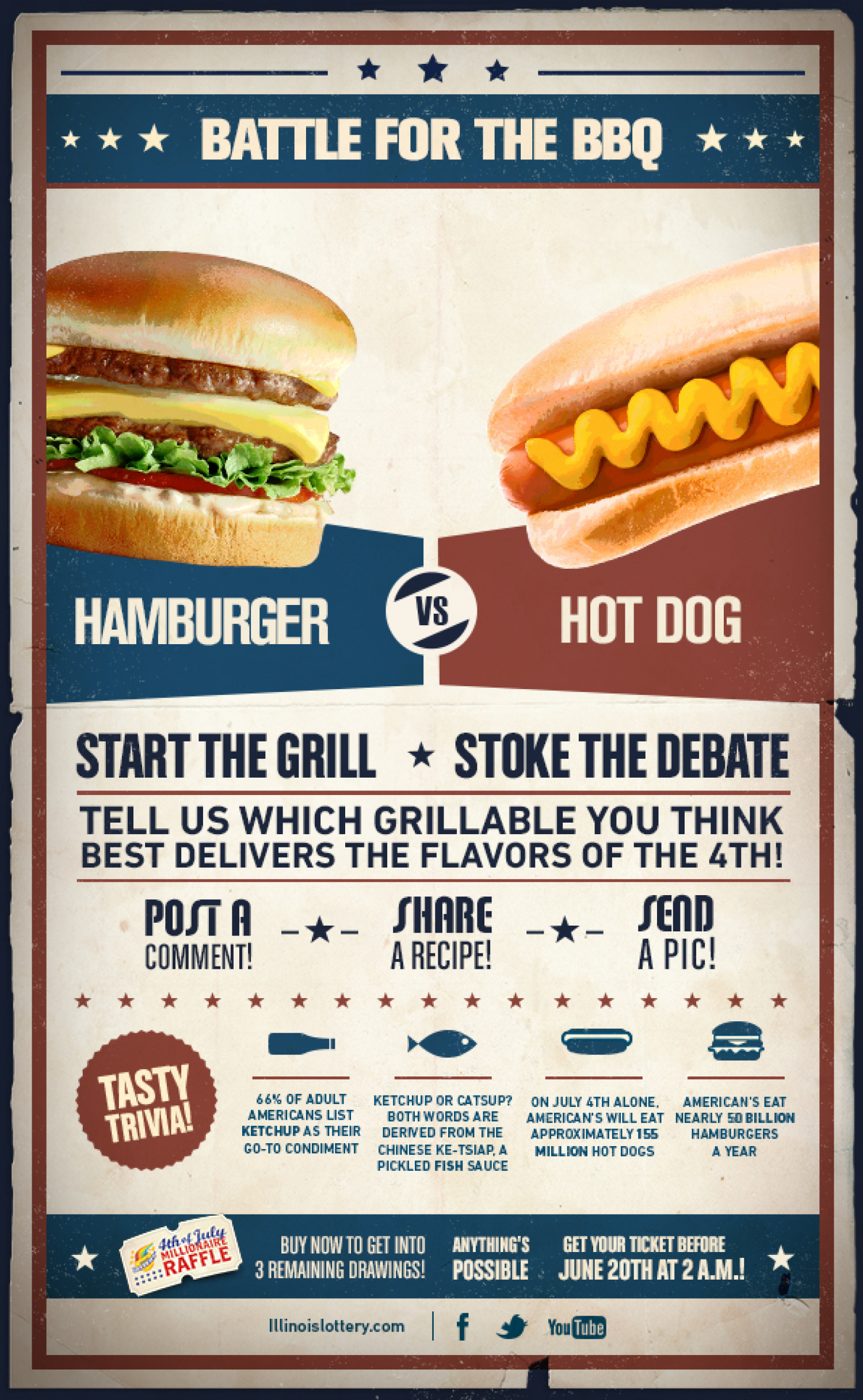 Battle of the BBQ Infographic
