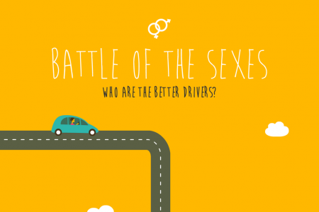 Battle of the Sexes Infographic