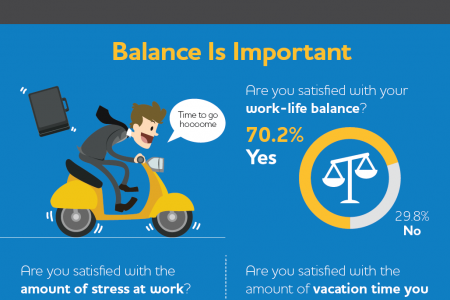 Bayt.com Infographic: Workplace Satisfaction in the Middle East and North Africa Infographic