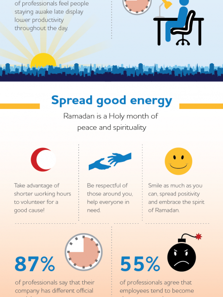 Ramadan at Work Infographic
