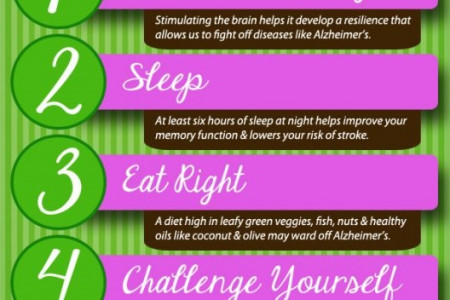 Be at your Best Infographic
