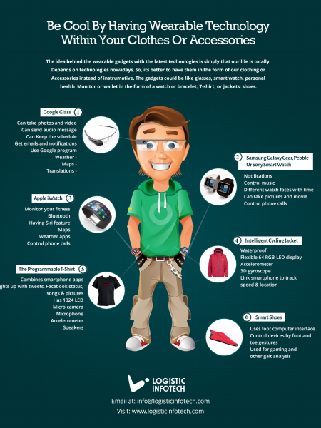 Be Cool By Having Wearable Technology Within Your Clothes Or Accessories Infographic