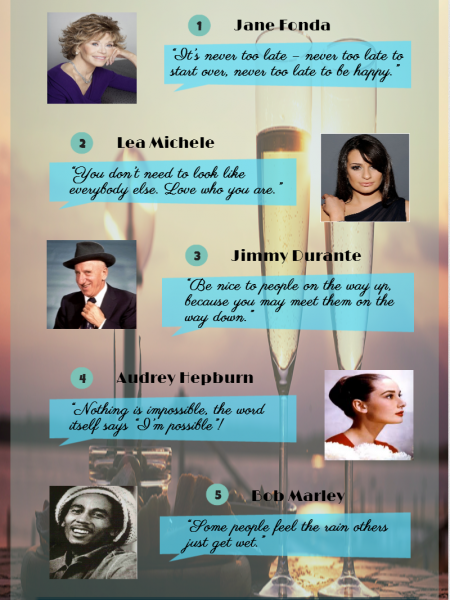 Be inspired by amazing celebrity quotes! Wanna more? Go to http://www.celebriphics.com/inspiring-celebrity-quotes/  Infographic