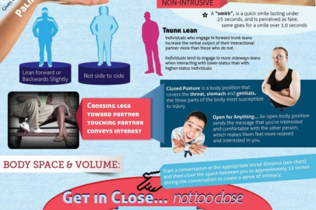 Be more attractive with these simple tips Infographic