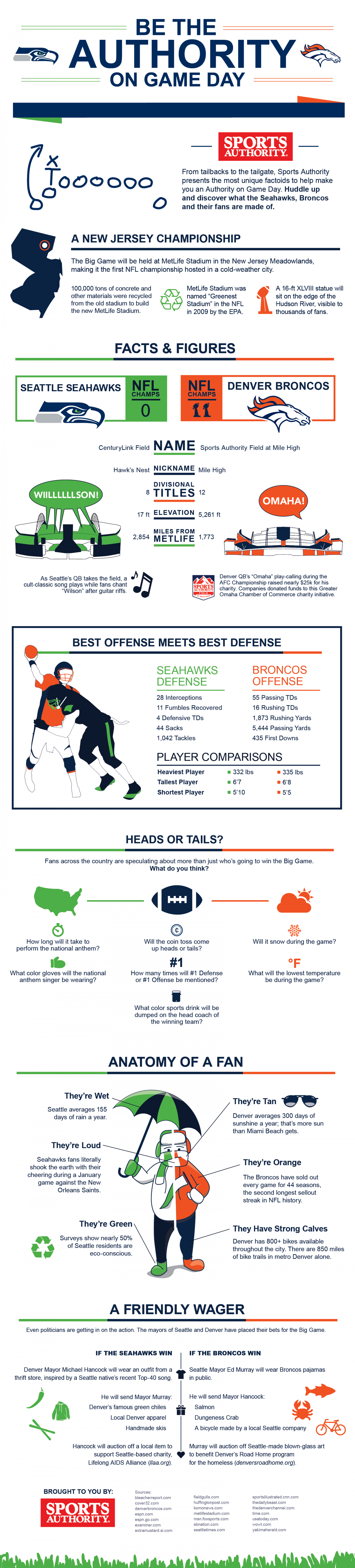 Be The Authority On Game Day Infographic