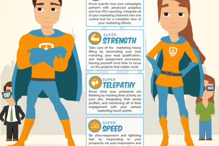 Become a Superhero Marketer Infographic