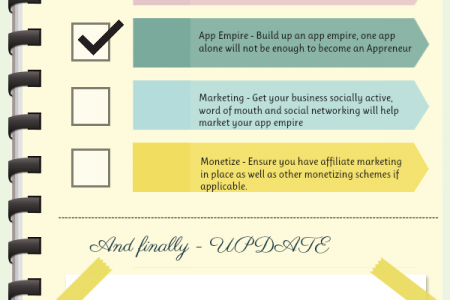 Become an Appreneur Infographic