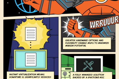 Become The BDR Superhero Your Clients Need! [Info-Graphic Novel] Infographic