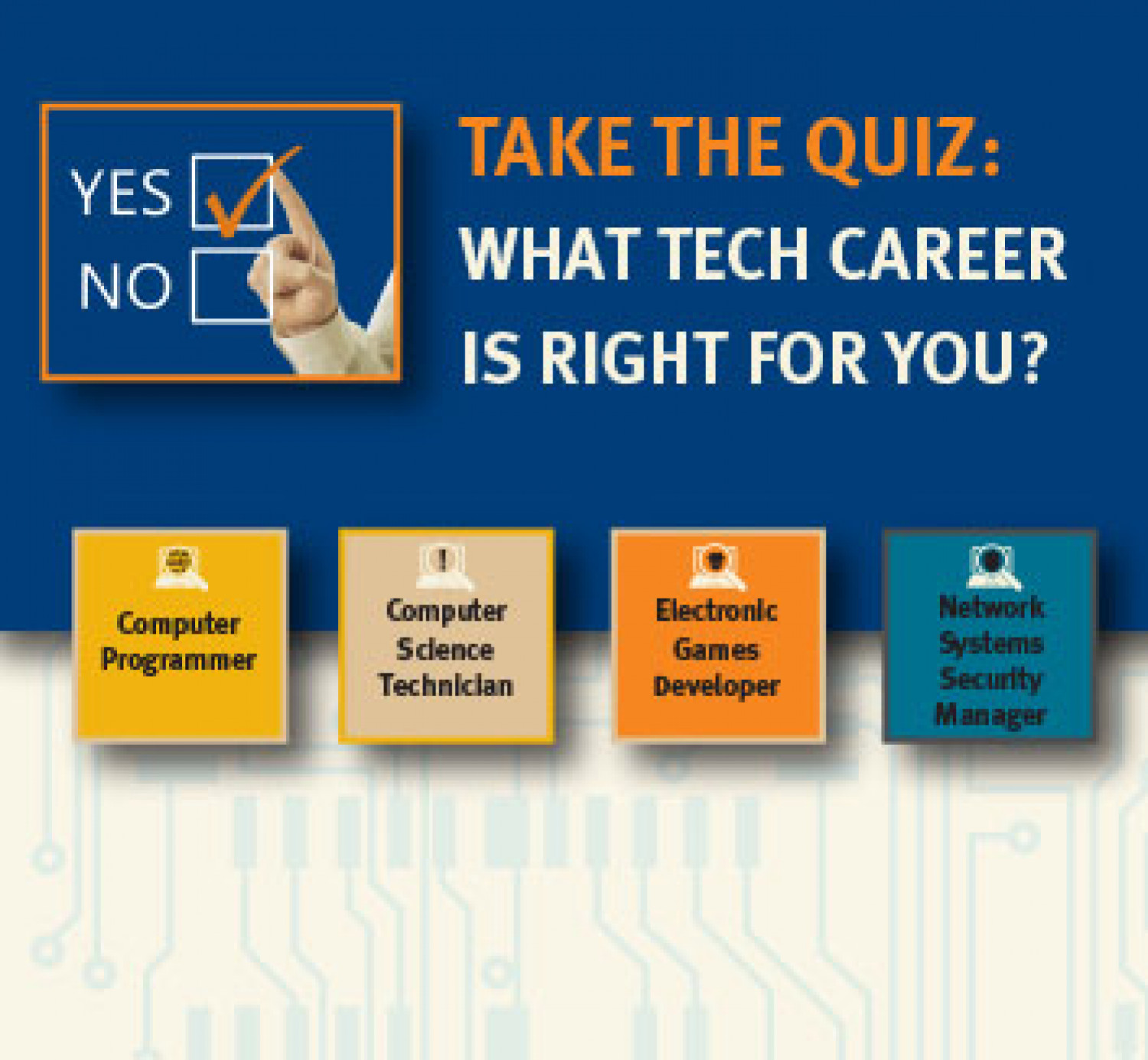 What Tech Career is Right for You? Infographic