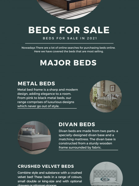 Beds for Sale in 2021 Infographic