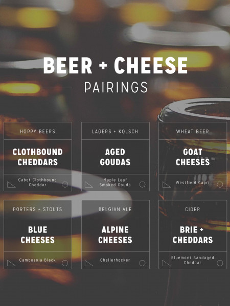 Beer + Cheese Pairings Infographic