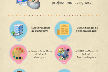 Before Gaining Info Graphic Solutions Infographic