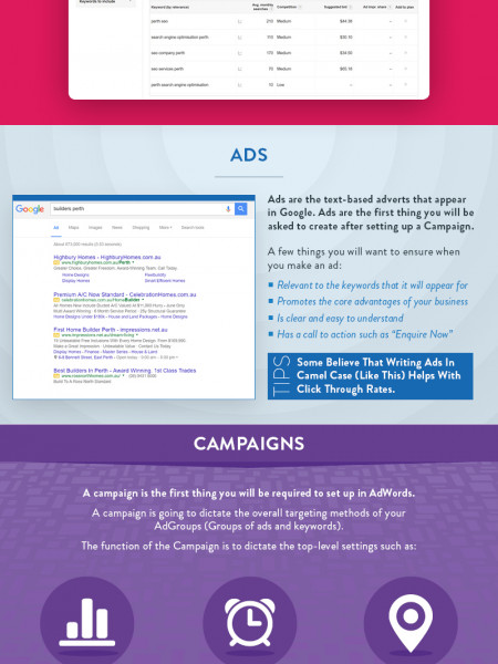 Beginners Guide to AdWords Infographic