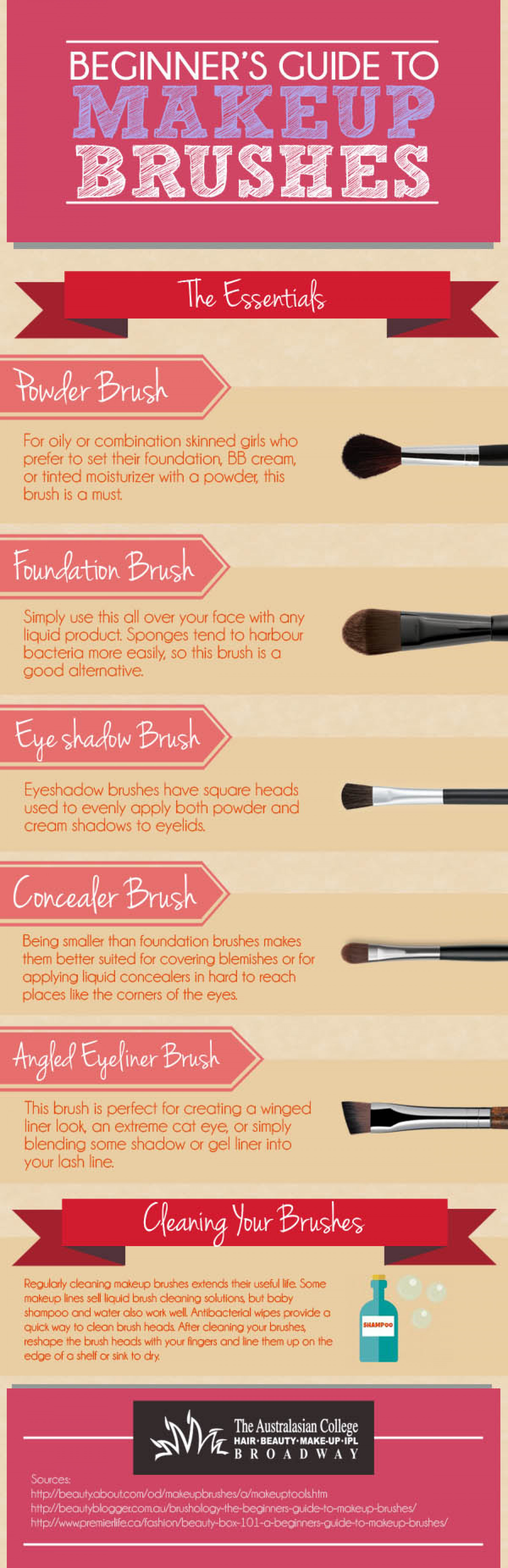 Beginner's Guide to Makeup Brushes Infographic